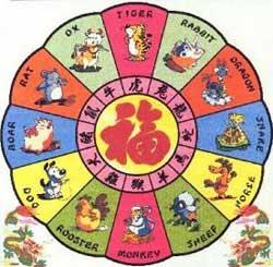 der chinesische Tierkreis und Astrologie in moderner Form des Horoskops